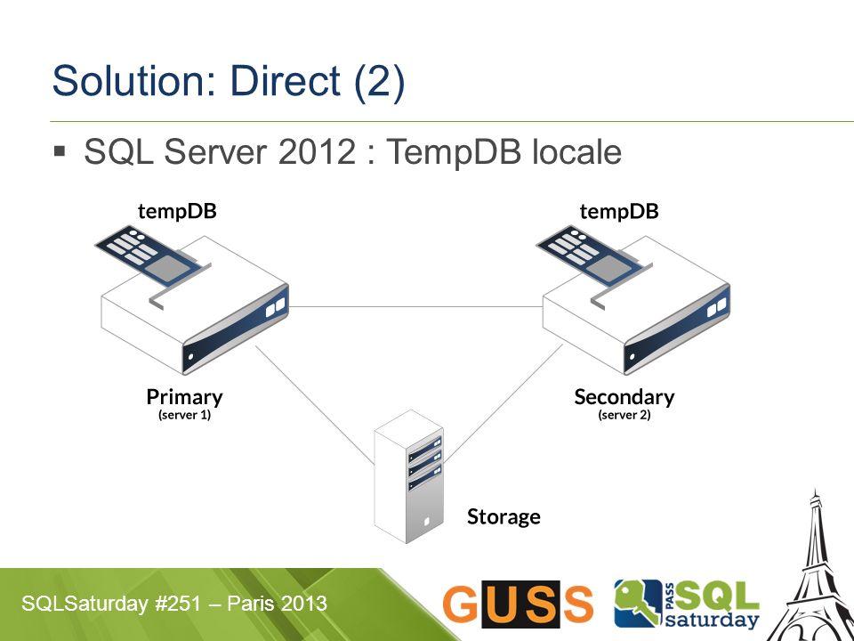 Solution: Direct (2) SQL Server 2012 : TempDB locale