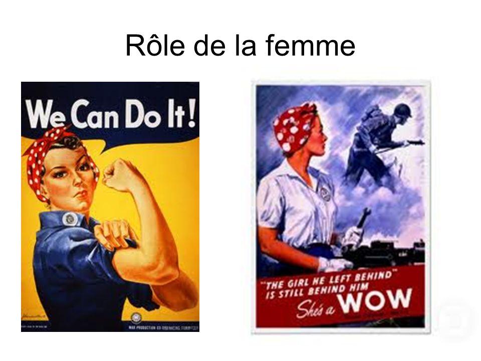 Rôle de la femme