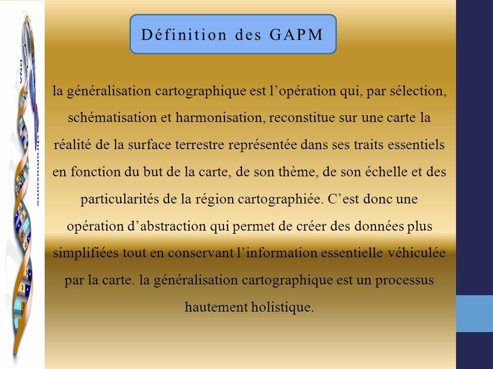 Définition des GAPM