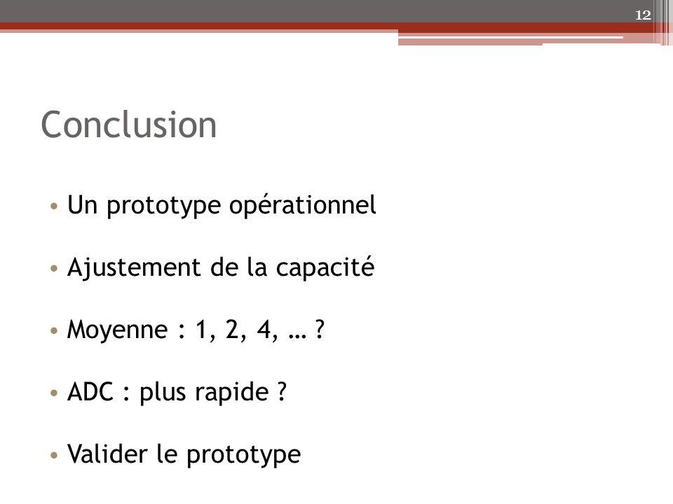 Conclusion Un prototype opérationnel Ajustement de la capacité