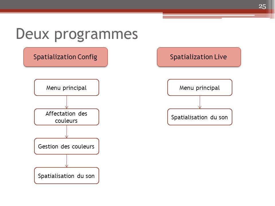 Deux programmes Spatialization Config Spatialization Live