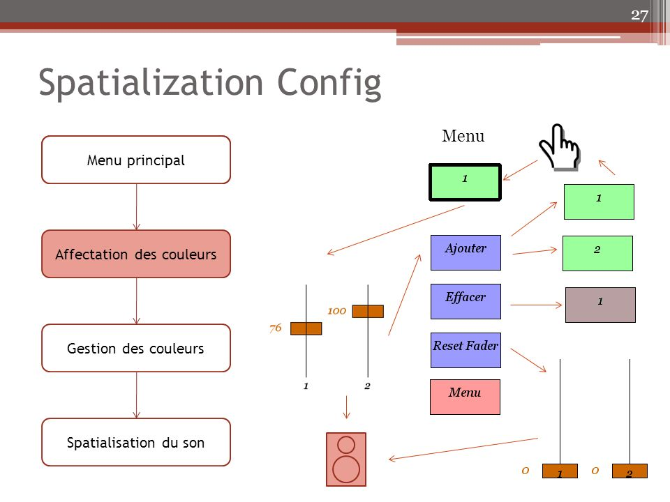 Spatialization Config