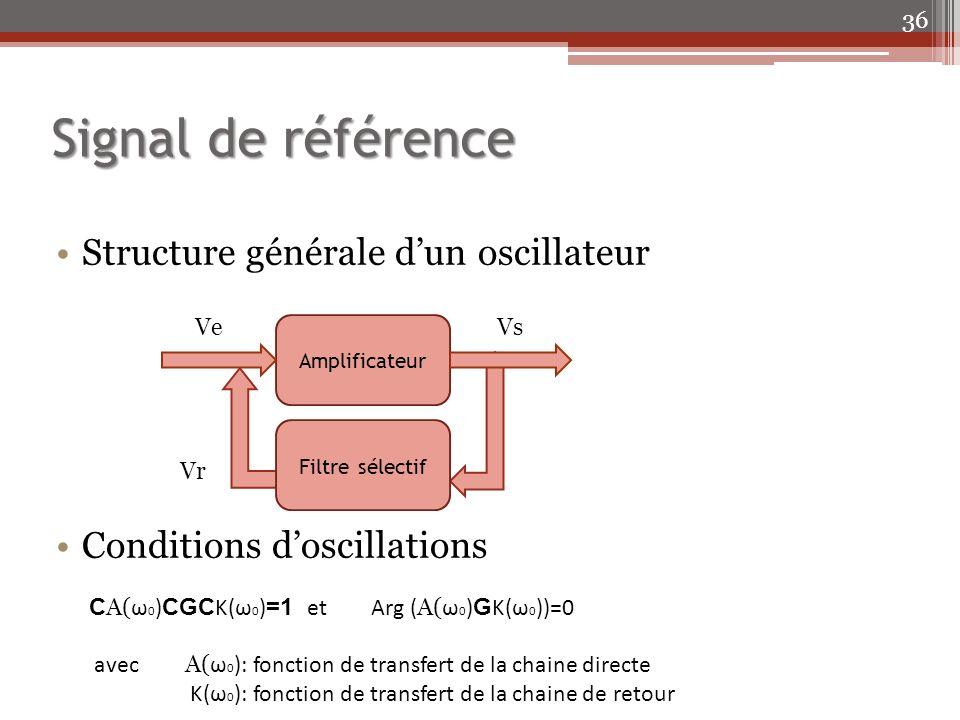 Signal de référence Structure générale d'un oscillateur