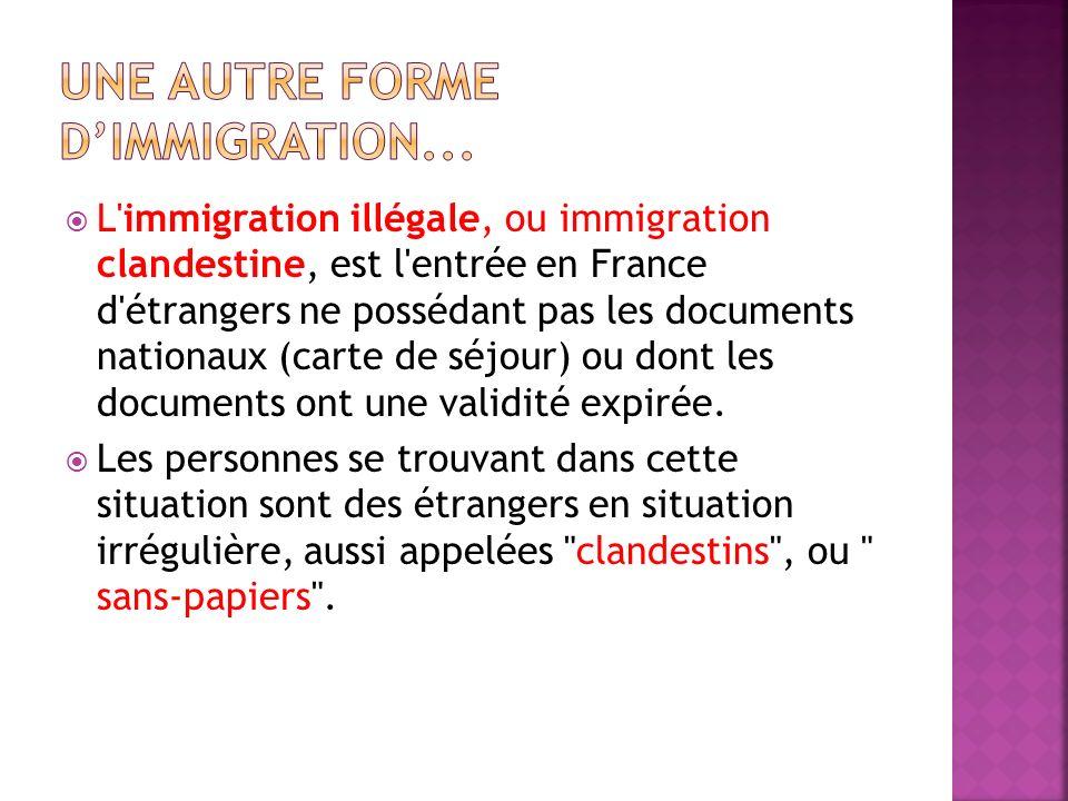 Une autre forme d'immigration...