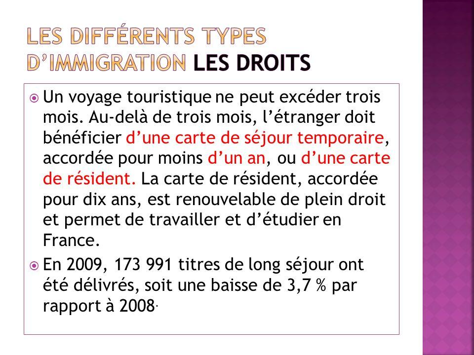 Les différents types d'immigration les droits