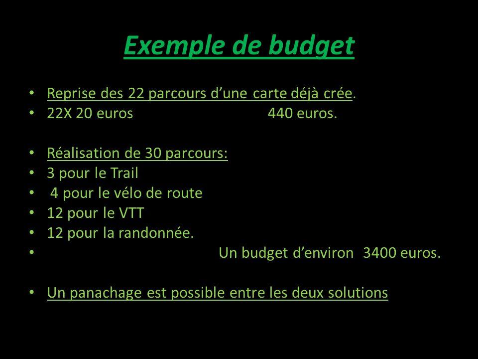 Exemple de budget Reprise des 22 parcours d'une carte déjà crée.