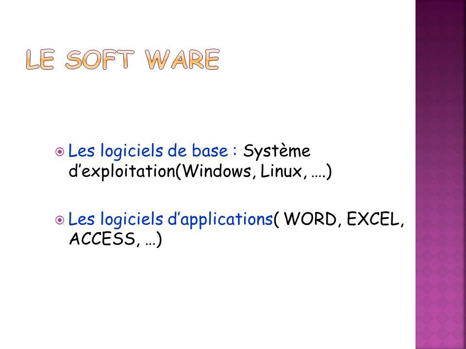 Le SOFT WARE Les logiciels de base : Système d'exploitation(Windows, Linux, ….) Les logiciels d'applications( WORD, EXCEL, ACCESS, …)