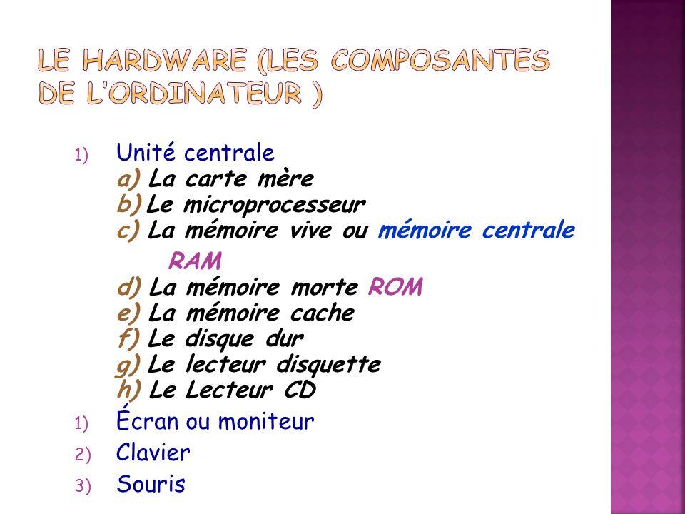 Le HARDWARE (Les composantes de l'ordinateur )
