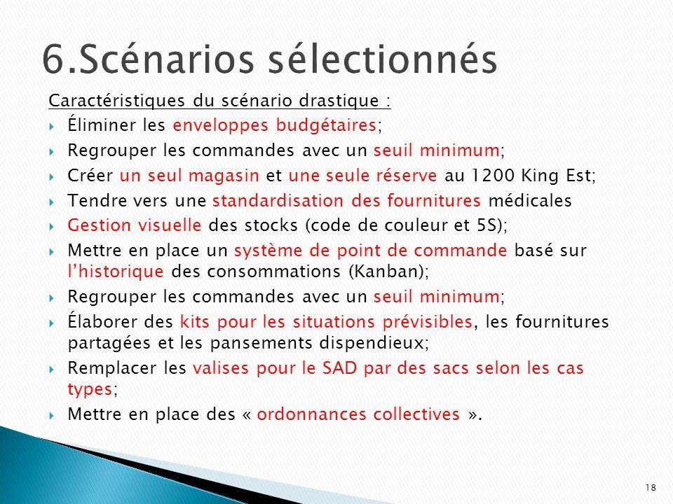 6.Scénarios sélectionnés