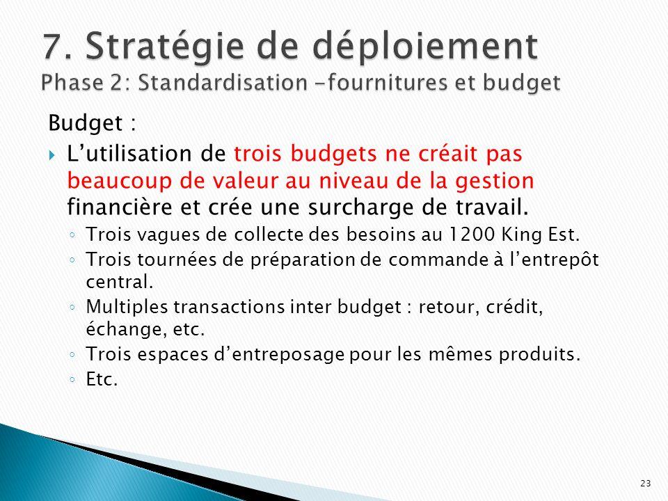 7. Stratégie de déploiement Phase 2: Standardisation -fournitures et budget