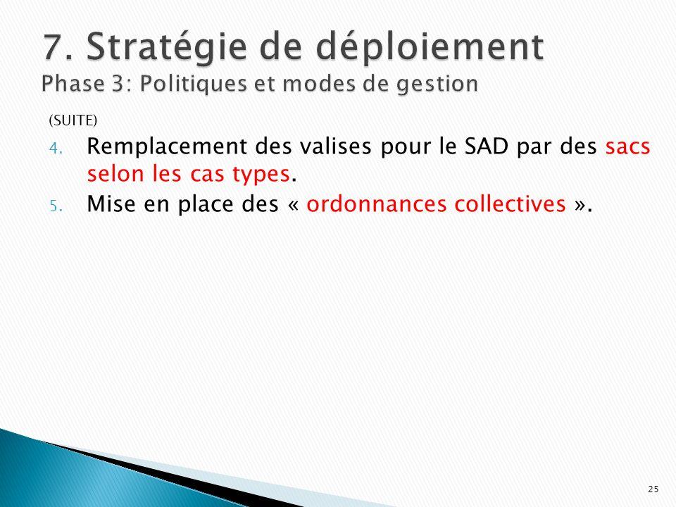 7. Stratégie de déploiement Phase 3: Politiques et modes de gestion