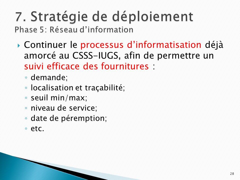 7. Stratégie de déploiement Phase 5: Réseau d'information