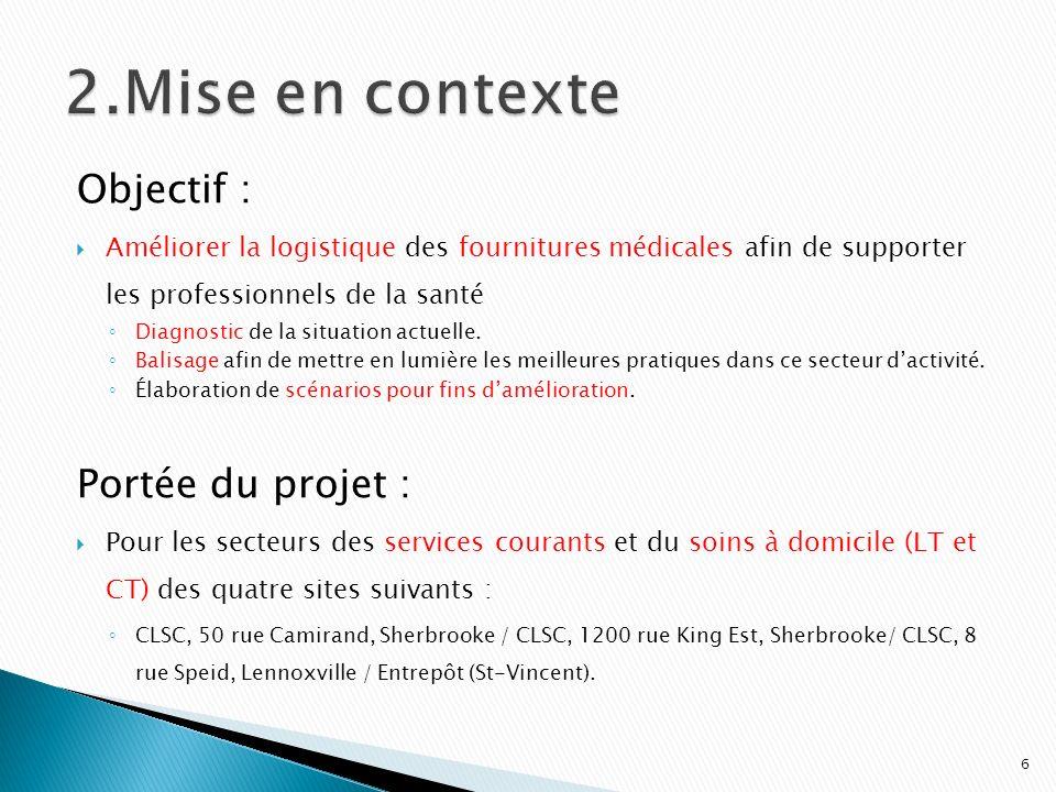 2.Mise en contexte Objectif : Portée du projet :