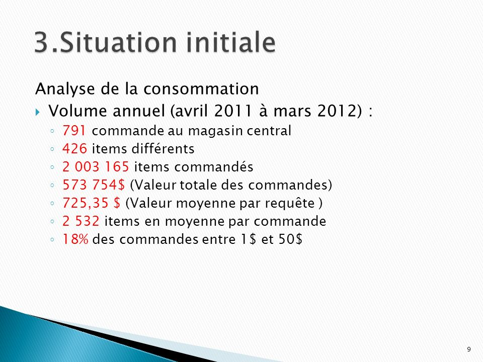 3.Situation initiale Analyse de la consommation