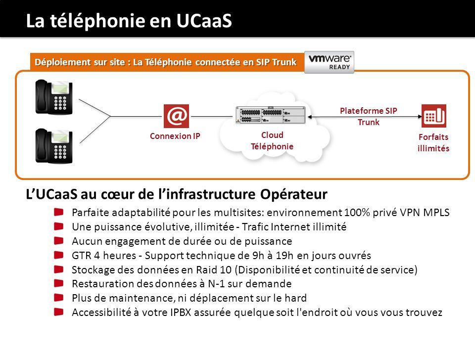 La téléphonie en UCaaS L'UCaaS au cœur de l'infrastructure Opérateur