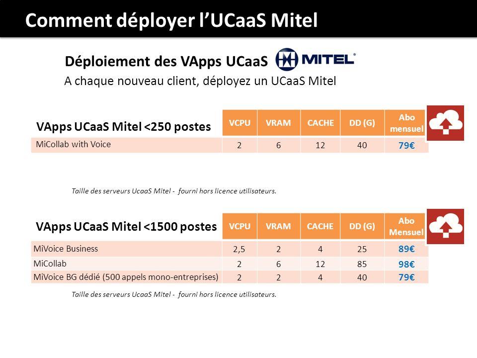Comment déployer l'UCaaS Mitel