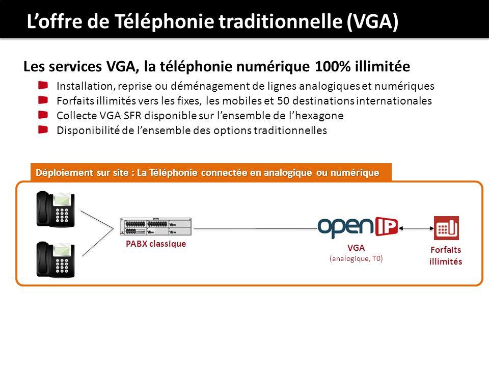 L'offre de Téléphonie traditionnelle (VGA)