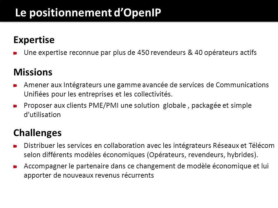 Le positionnement d'OpenIP