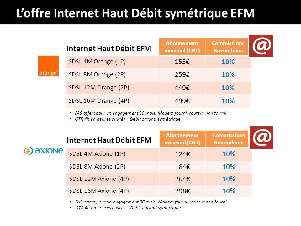 L'offre Internet Haut Débit symétrique EFM