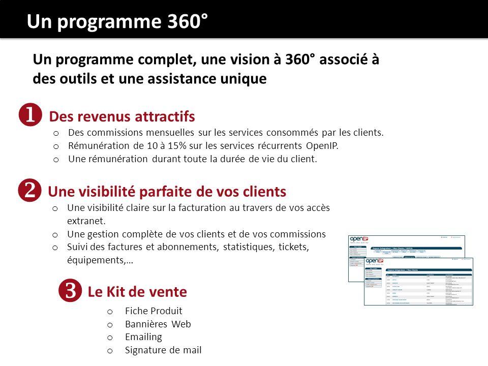 Un programme 360° Un programme complet, une vision à 360° associé à des outils et une assistance unique.