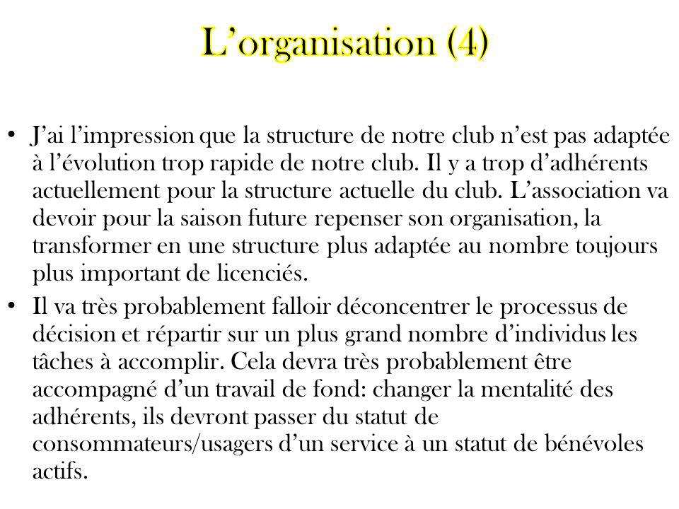 L'organisation (4)