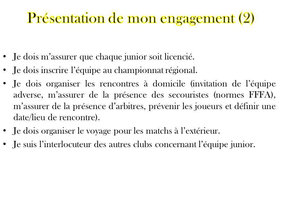 Présentation de mon engagement (2)