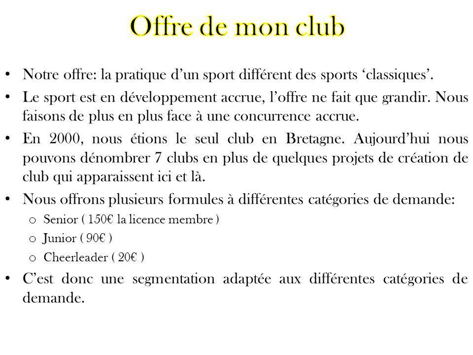 Offre de mon club Notre offre: la pratique d'un sport différent des sports 'classiques'.