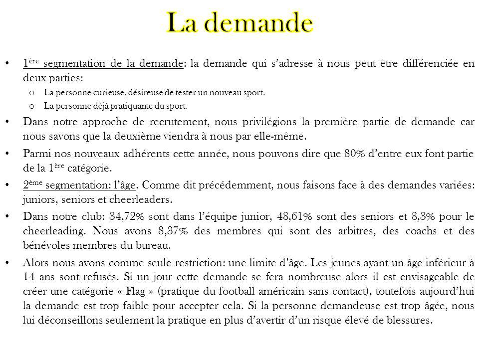 La demande 1ère segmentation de la demande: la demande qui s'adresse à nous peut être différenciée en deux parties: