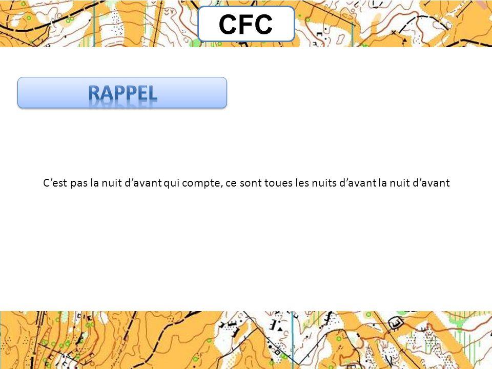 CFC Rappel C'est pas la nuit d'avant qui compte, ce sont toues les nuits d'avant la nuit d'avant