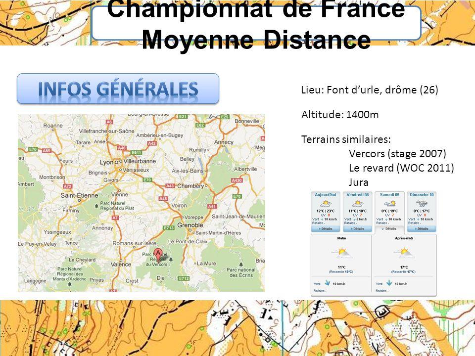 Championnat de France Moyenne Distance