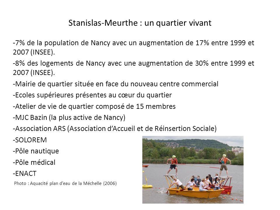 Stanislas-Meurthe : un quartier vivant