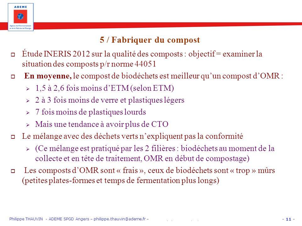 5 / Fabriquer du compost Étude INERIS 2012 sur la qualité des composts : objectif = examiner la situation des composts p/r norme 44051.
