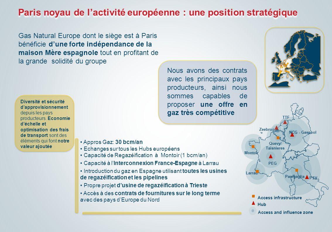 Paris noyau de l'activité européenne : une position stratégique