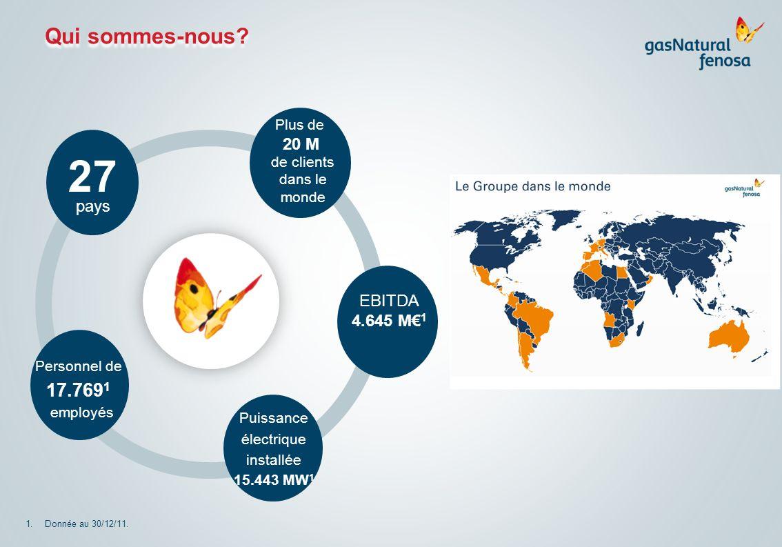 27 Qui sommes-nous 17.7691 20 M pays EBITDA 4.645 M€1 Plus de