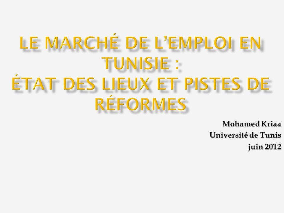 Mohamed Kriaa Université de Tunis juin 2012