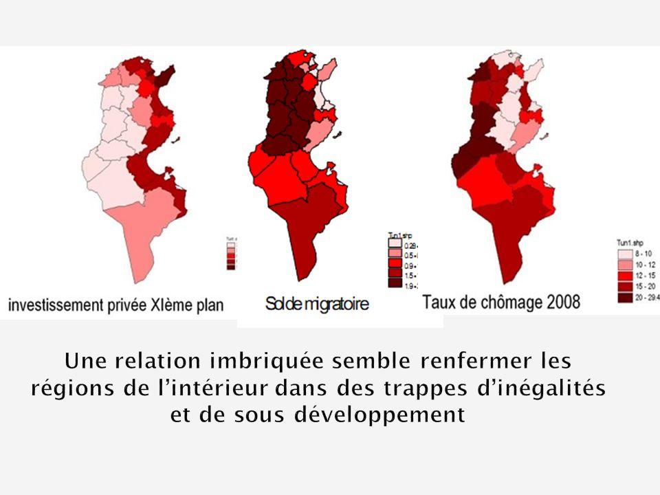 Une relation imbriquée semble renfermer les régions de l'intérieur dans des trappes d'inégalités et de sous développement
