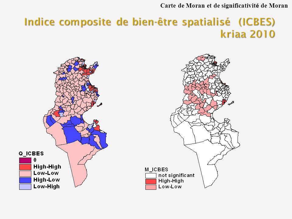 Indice composite de bien-être spatialisé (ICBES) kriaa 2010