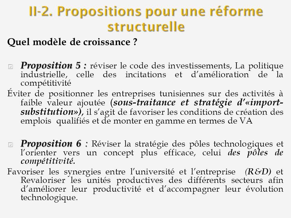 II-2. Propositions pour une réforme structurelle