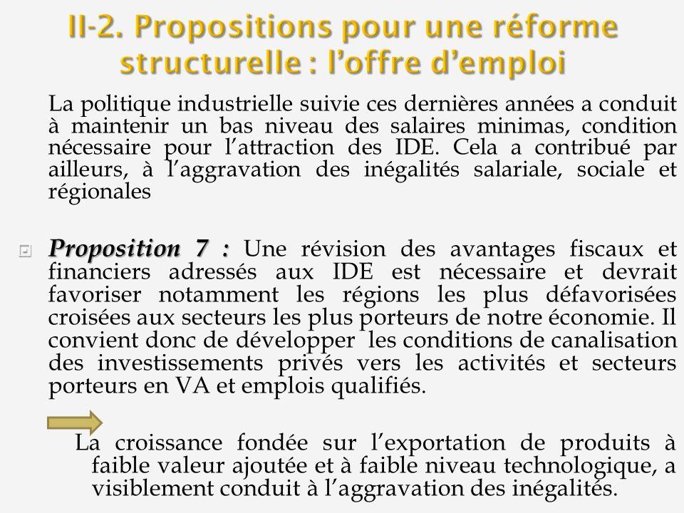 II-2. Propositions pour une réforme structurelle : l'offre d'emploi