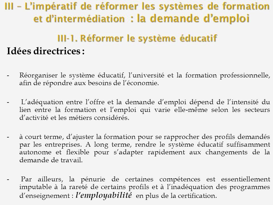 III – L'impératif de réformer les systèmes de formation et d'intermédiation : la demande d'emploi III-1. Réformer le système éducatif