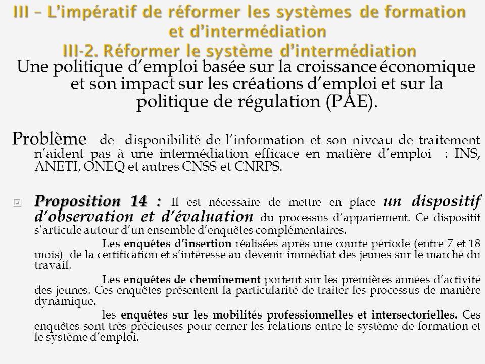 III – L'impératif de réformer les systèmes de formation et d'intermédiation III-2. Réformer le système d'intermédiation