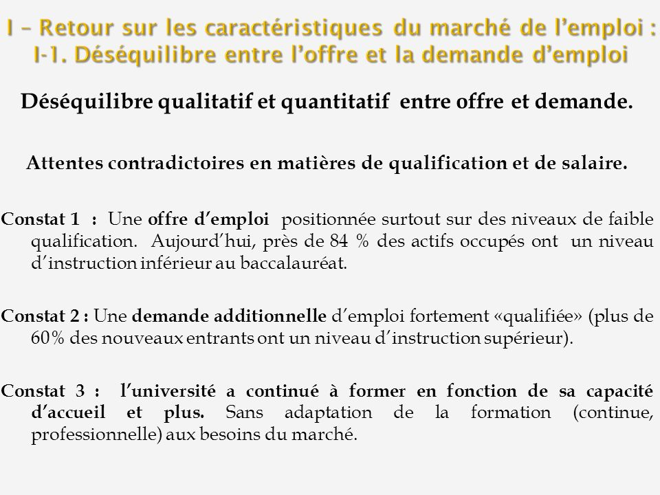 Déséquilibre qualitatif et quantitatif entre offre et demande.
