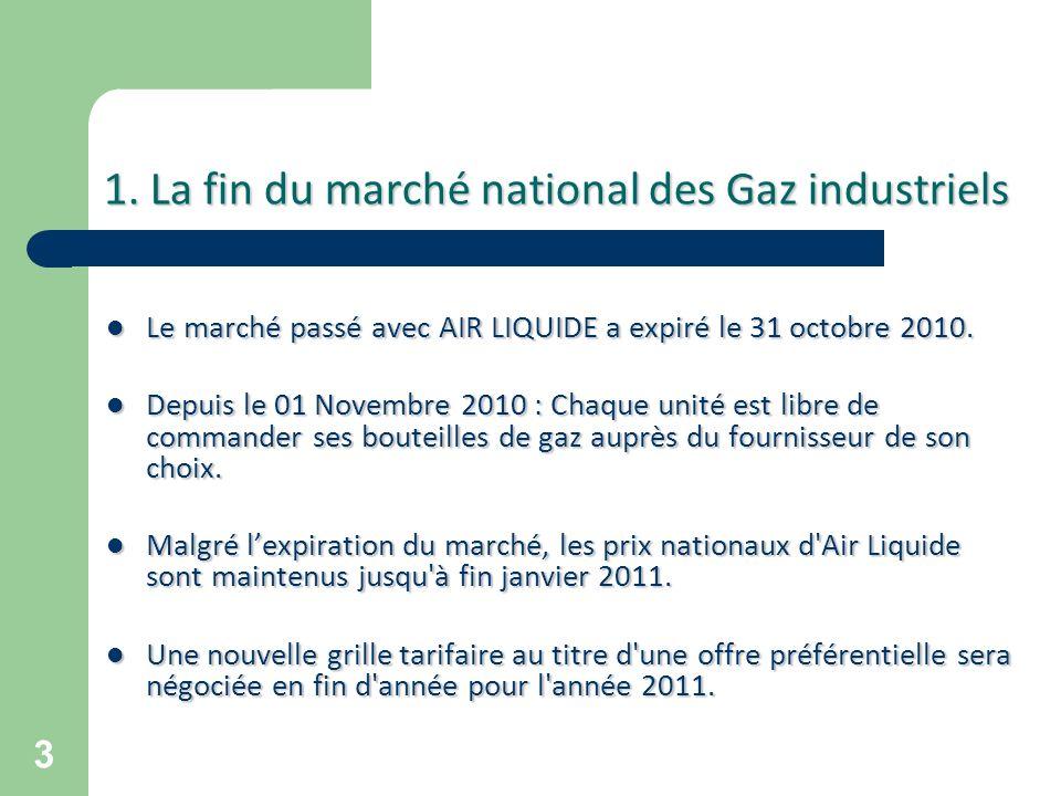 1. La fin du marché national des Gaz industriels