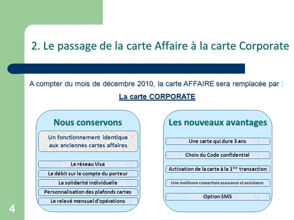 2. Le passage de la carte Affaire à la carte Corporate
