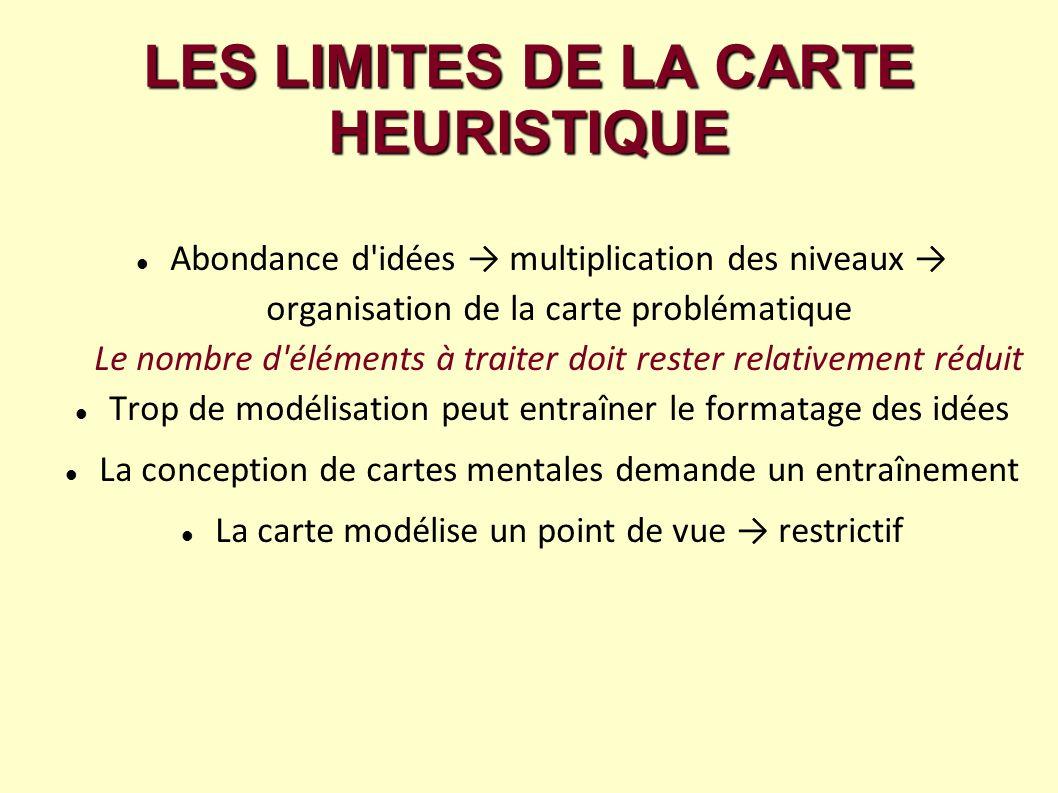 LES LIMITES DE LA CARTE HEURISTIQUE