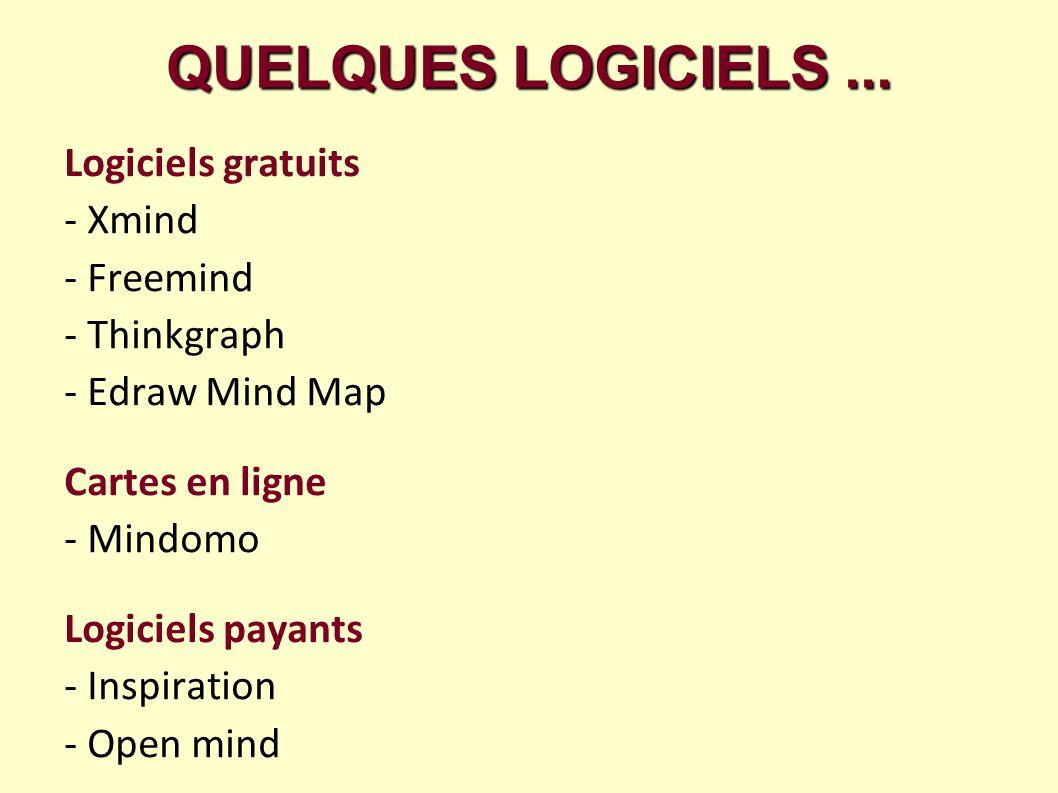 QUELQUES LOGICIELS ... Logiciels gratuits - Xmind - Freemind