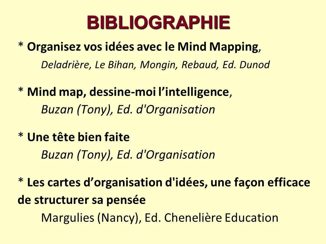 BIBLIOGRAPHIE * Organisez vos idées avec le Mind Mapping, Deladrière, Le Bihan, Mongin, Rebaud, Ed. Dunod.