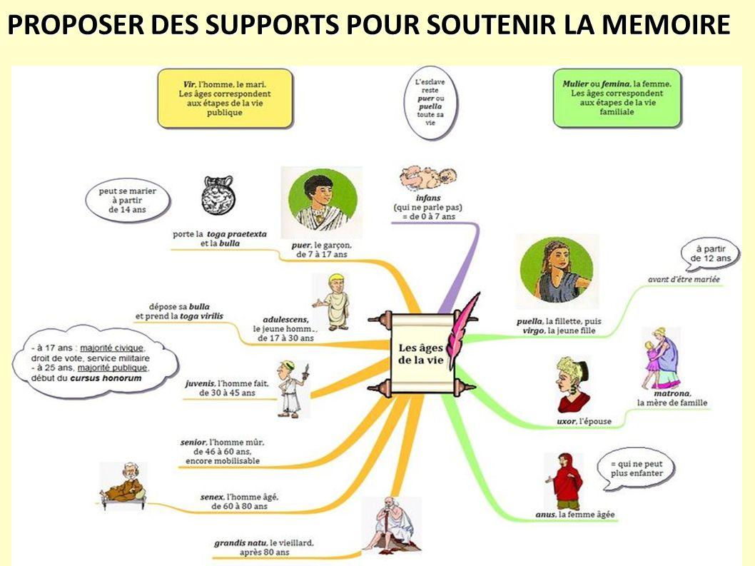 PROPOSER DES SUPPORTS POUR SOUTENIR LA MEMOIRE