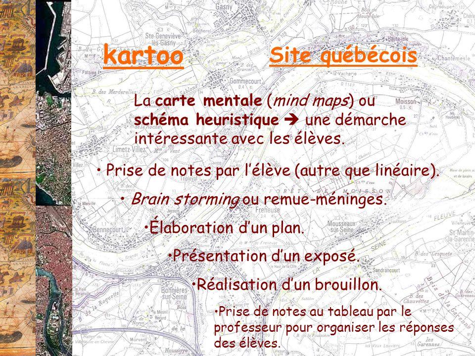 kartoo Site québécois. La carte mentale (mind maps) ou schéma heuristique  une démarche intéressante avec les élèves.