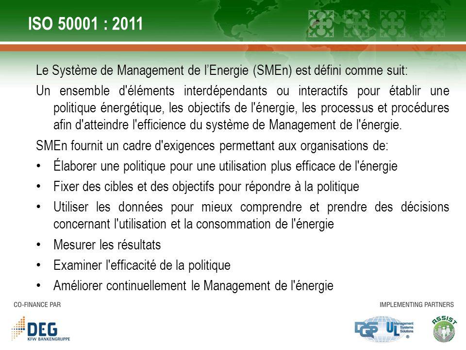 ISO 50001 : 2011 Le Système de Management de l'Energie (SMEn) est défini comme suit: